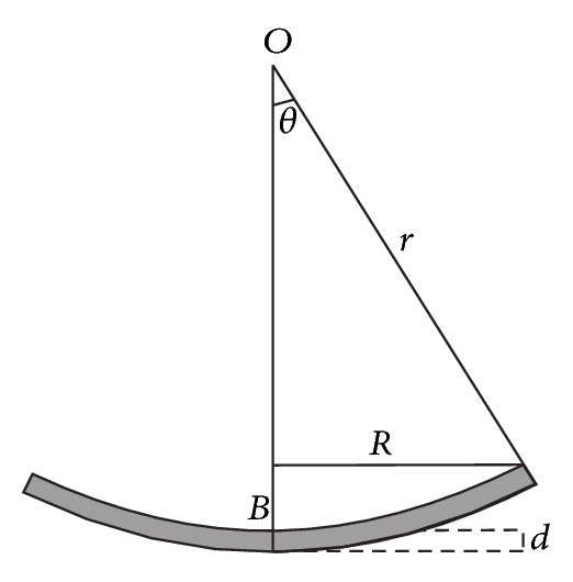 465498.fig.003