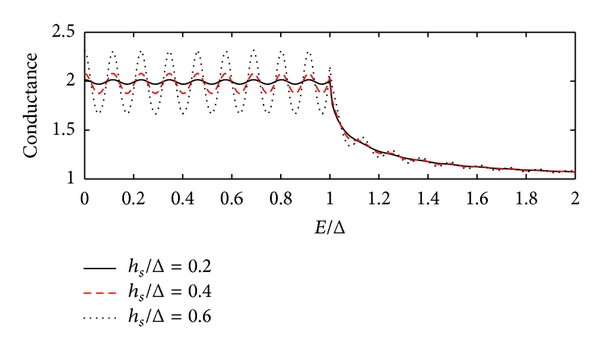 618596.fig.002a