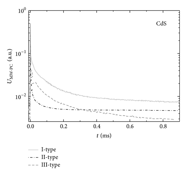 917543.fig.0010a