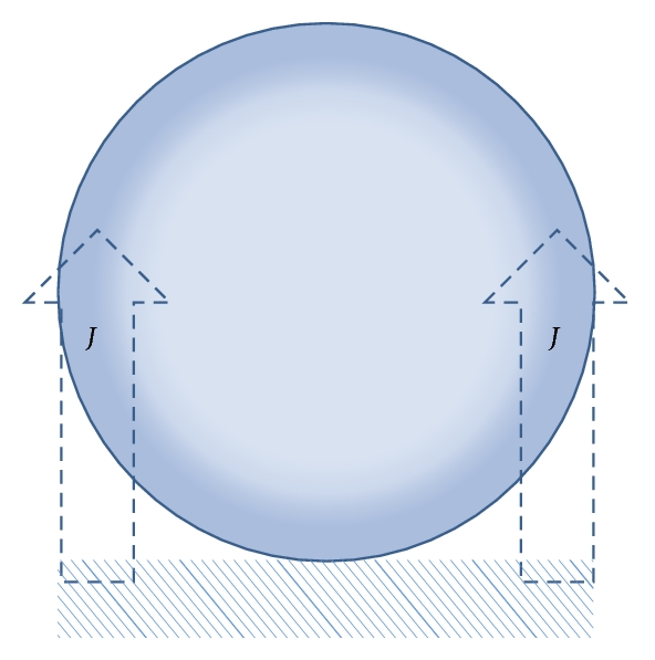 (b) Gas molecules injected into bubble directly from gas reaction produced