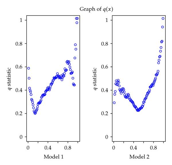 868215.fig.009
