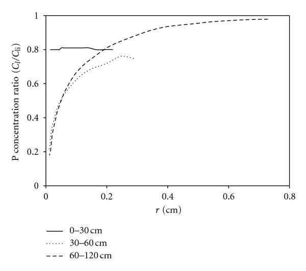 838254.fig.002