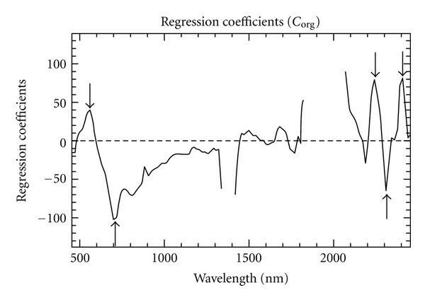 971252.fig.007a