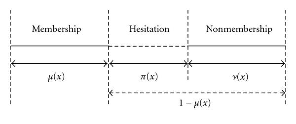 863549.fig.001