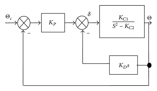 874393.fig.003a