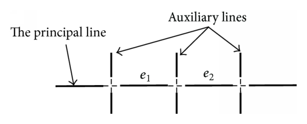 (b) Railway with three crosses: the elements     and     are common to the left and the right crosses