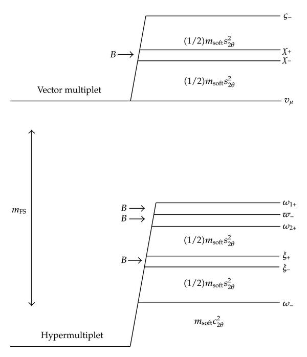709492.fig.001