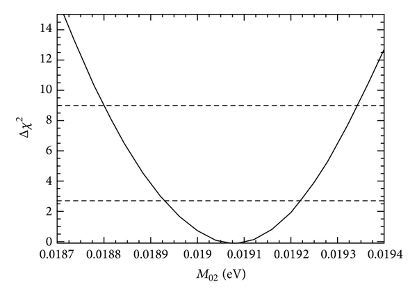 293425.fig.0010