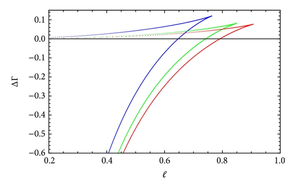 498068.fig.002