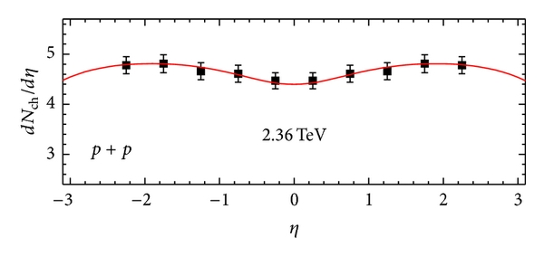 515420.fig.001a