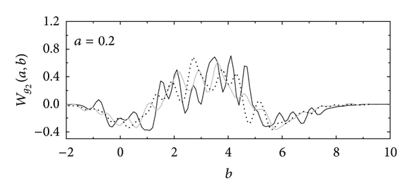 759176.fig.003a