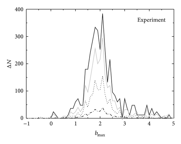 759176.fig.008a