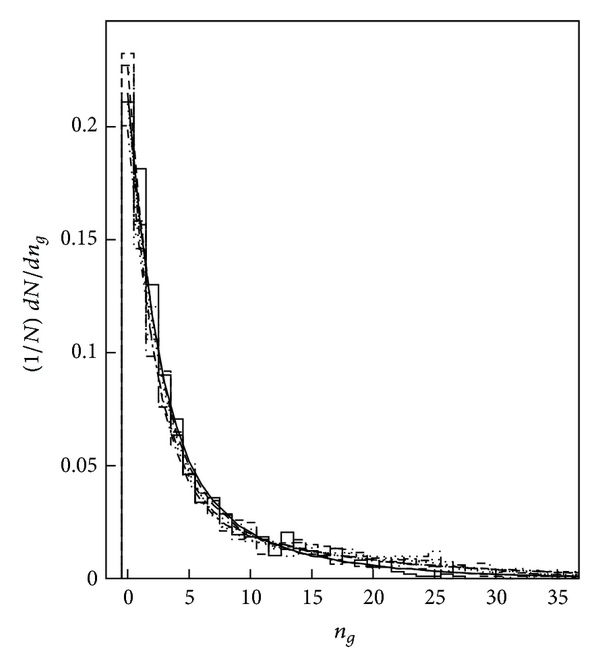 403504.fig.002a