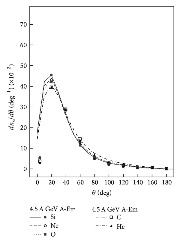 403504.fig.005
