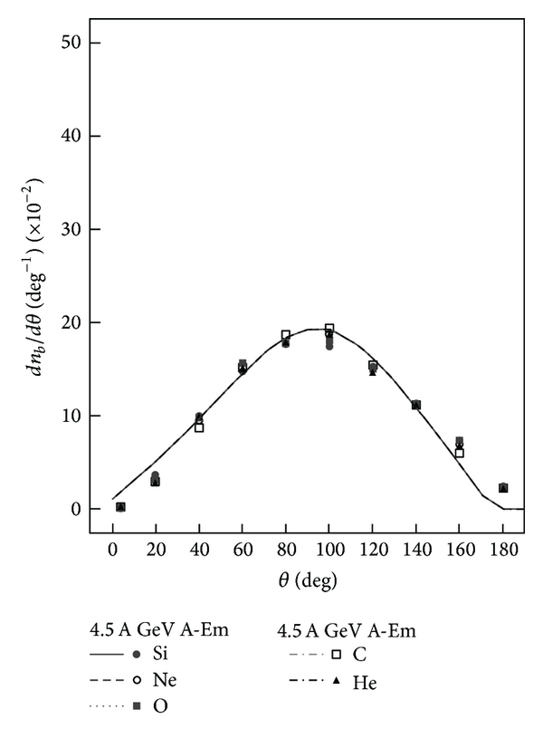 403504.fig.007