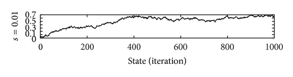 507690.fig.004a