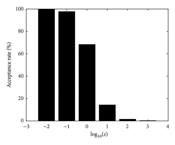 507690.fig.005