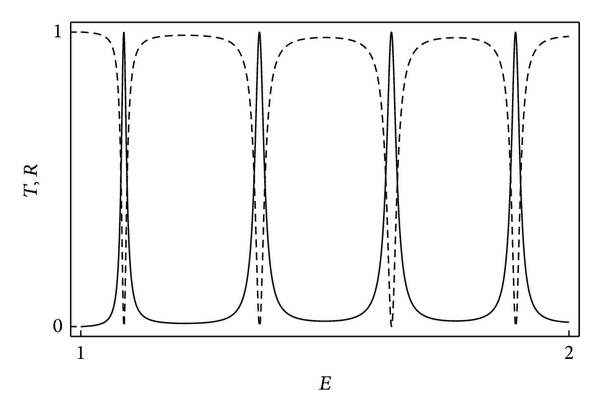 973847.fig.002