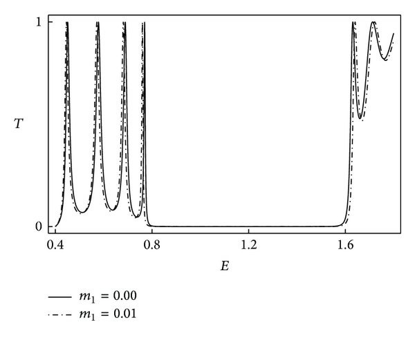 973847.fig.004a