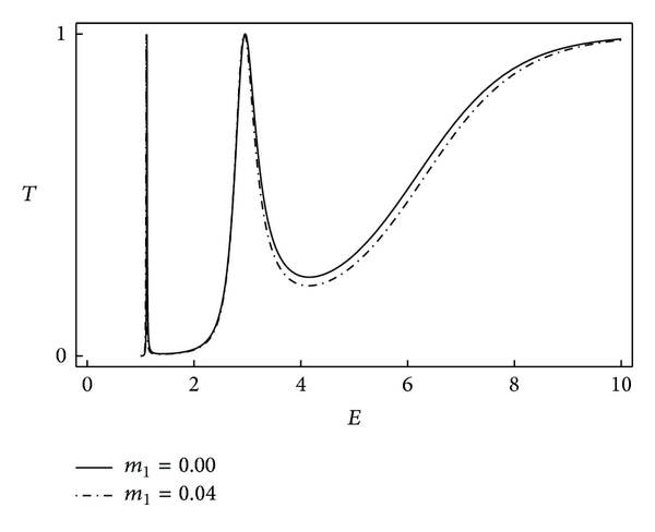 973847.fig.005a