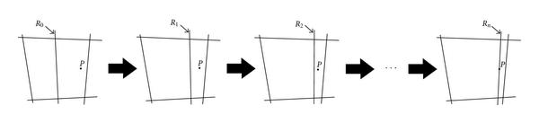 (c) An example of iterating of R ratio in   -direction