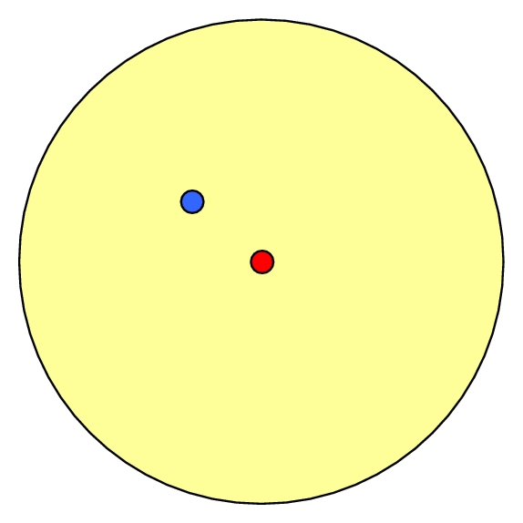 (b) Random perturbation within a circle