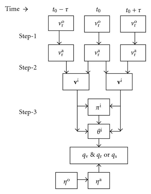 797265.fig.001