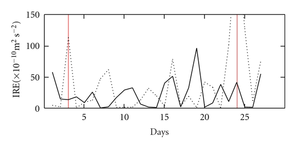 584257.fig.006a