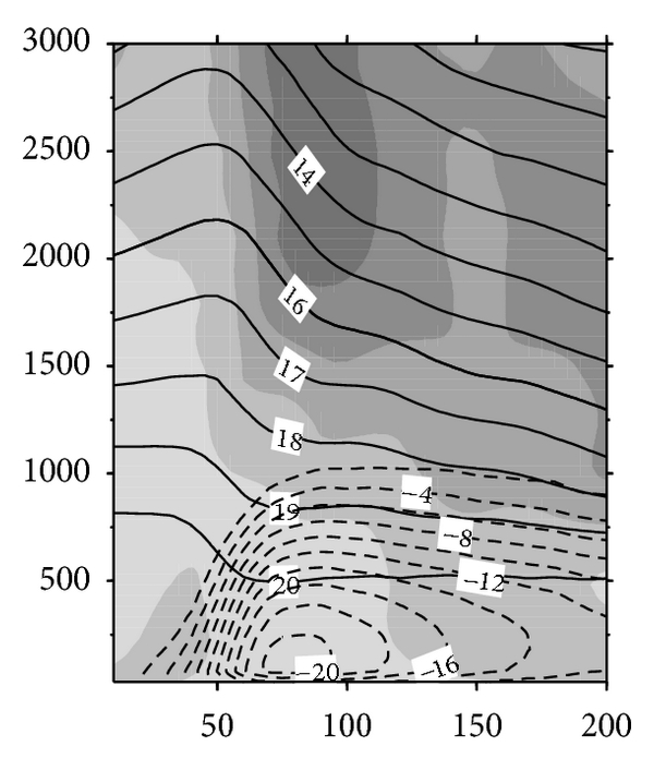 859810.fig.006a