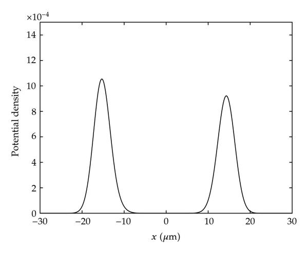 482598.fig.006