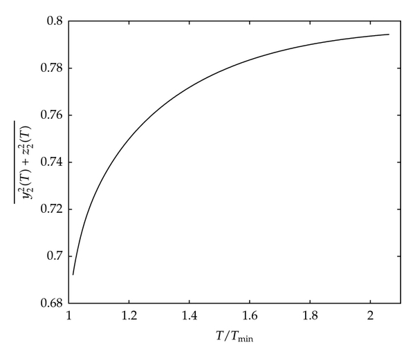 857493.fig.0011