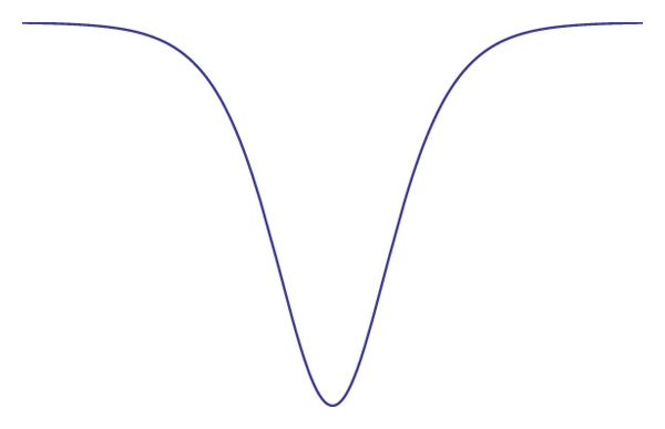(b) Solitary wave pointing downwards