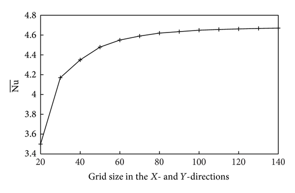 874132.fig.003a