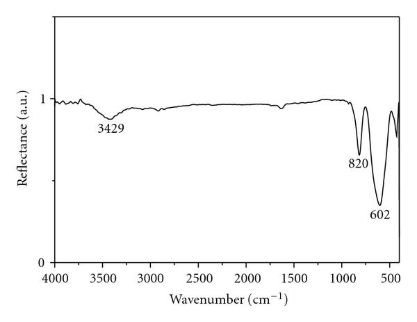 710269.fig.002