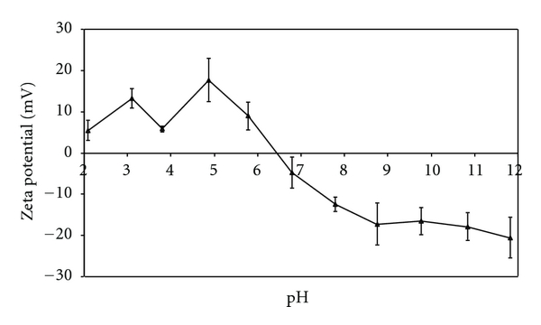346280.fig.002
