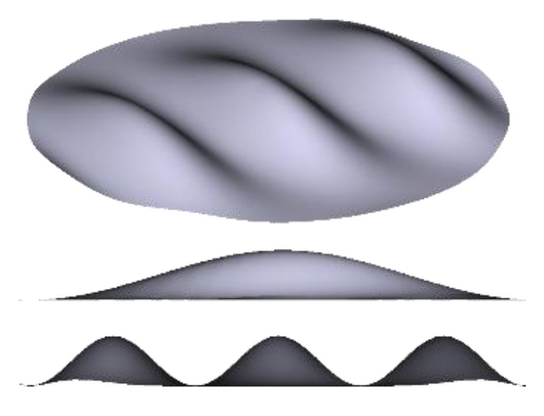 (a) Measurement object simulated with ZEMAX.