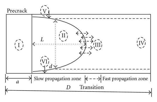 635693.fig.002