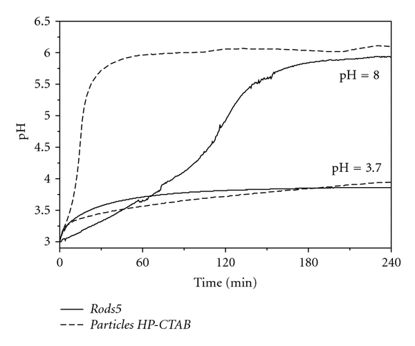 748098.fig.006