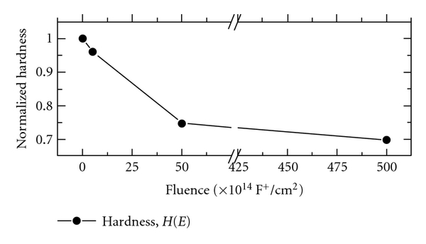 792973.fig.007a