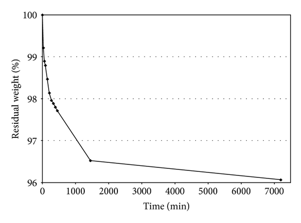 325085.fig.002