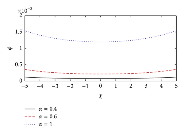 389365.fig.005