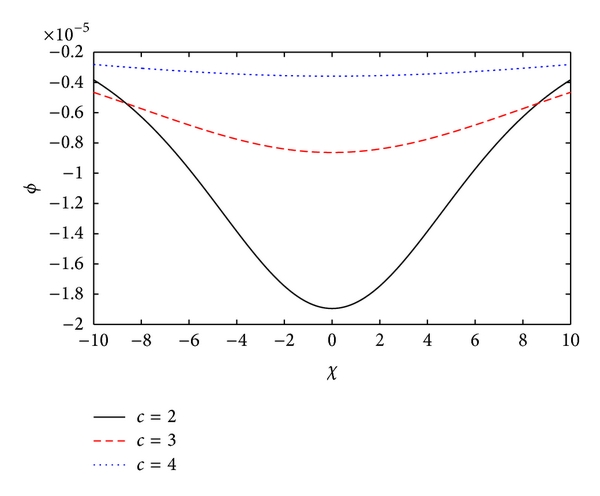389365.fig.006