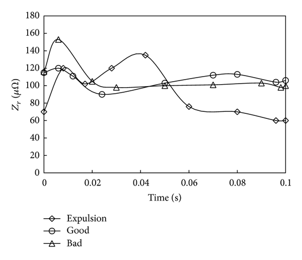 630984.fig.004