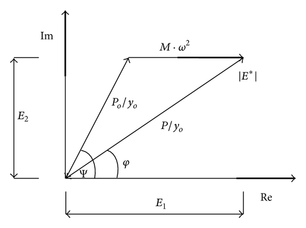 701764.fig.004