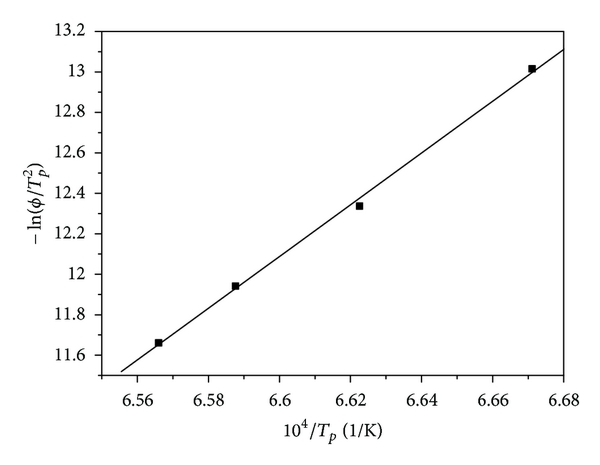 740625.fig.009
