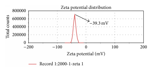 371483.fig.004