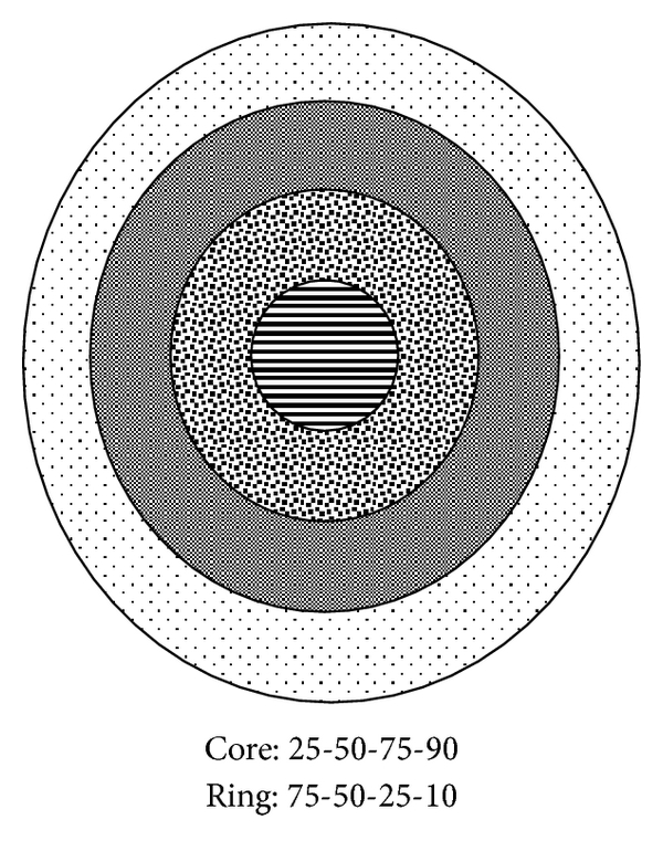 507082.fig.006a