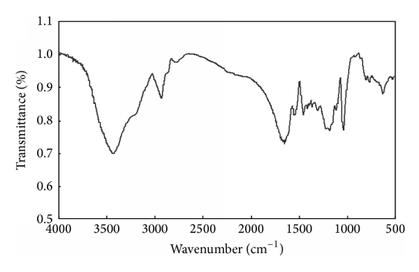 728675.fig.001