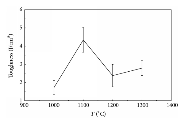 871749.fig.004