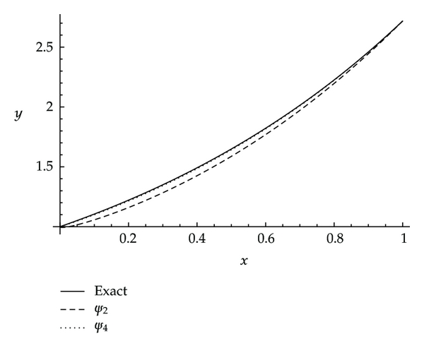 541083.fig.001